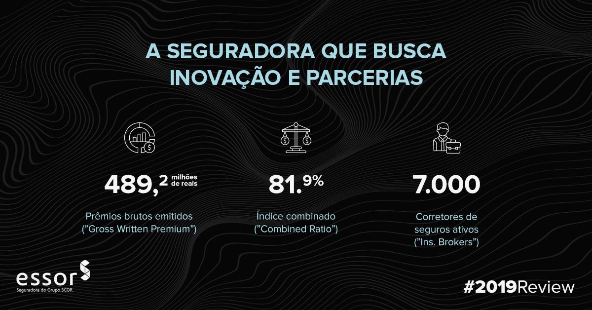 ESSOR registra crescimento em 2019